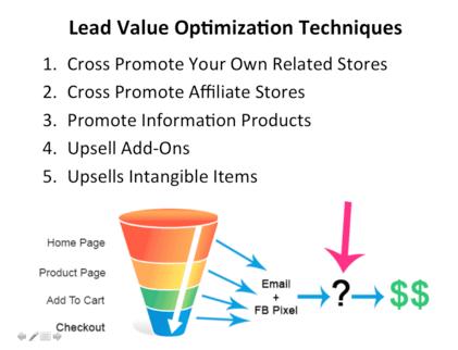 Lead Value Optimization Techniques