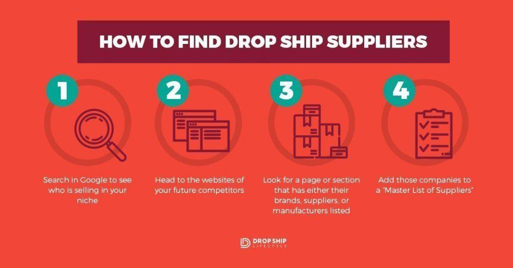 Build-A-Supplier-List