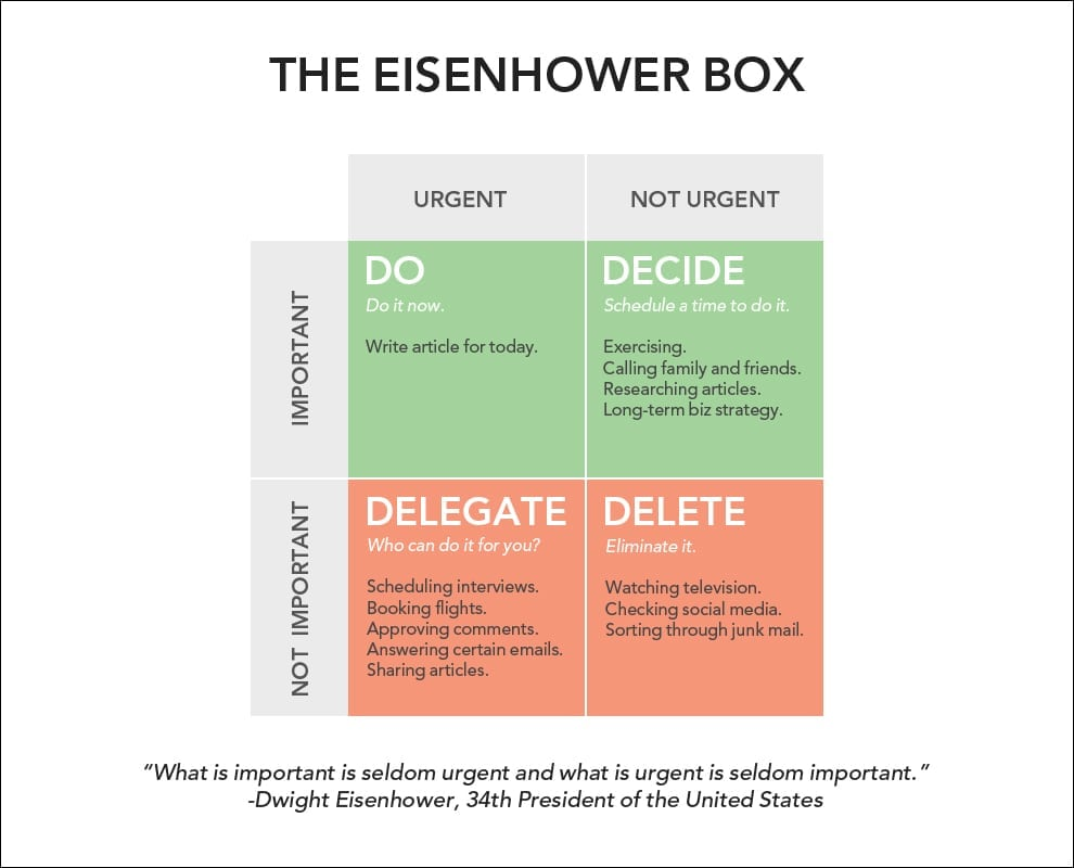 eisenhower-box