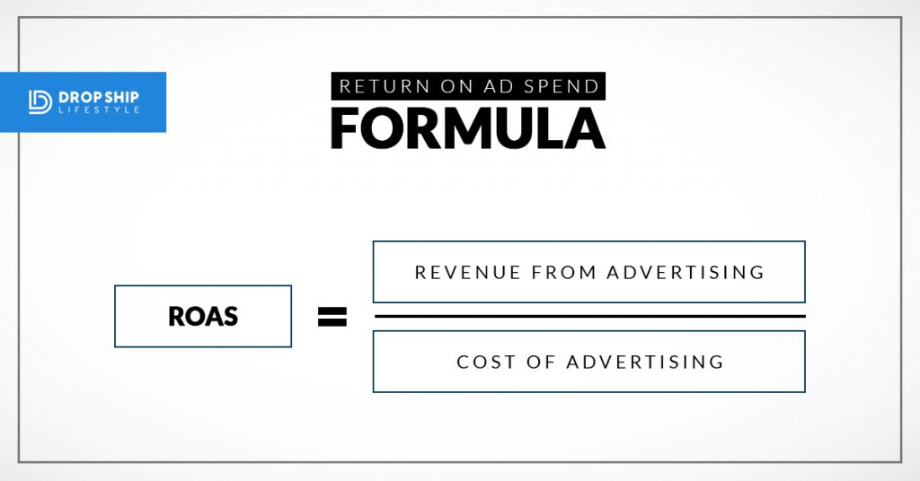 how to calculate return on ad spend