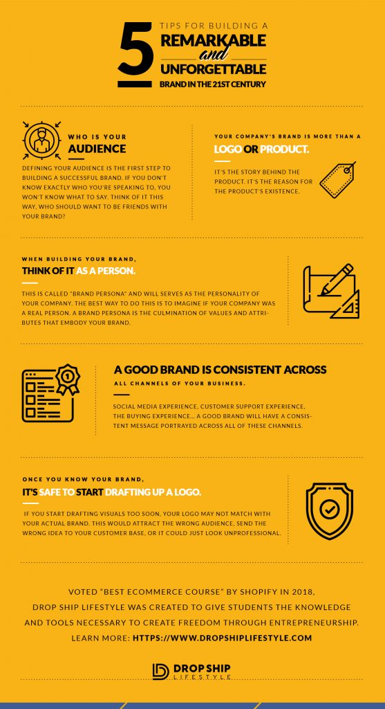 branding guide infographic