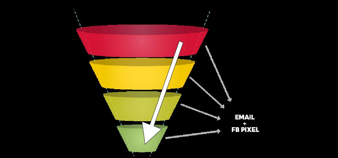 lead value optimization