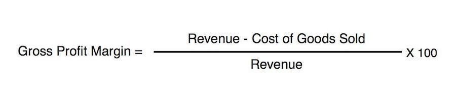 gross profit formula