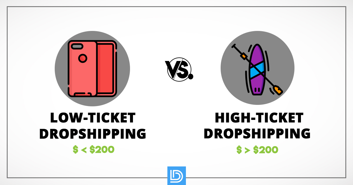 low vs high ticket product