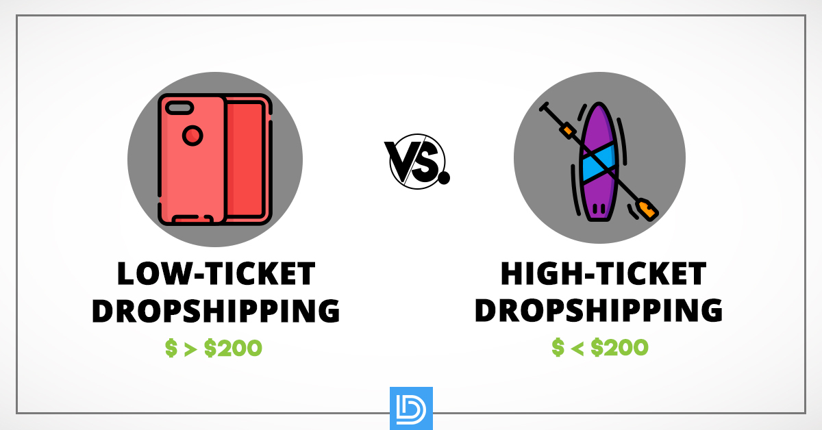 low vs high ticket products