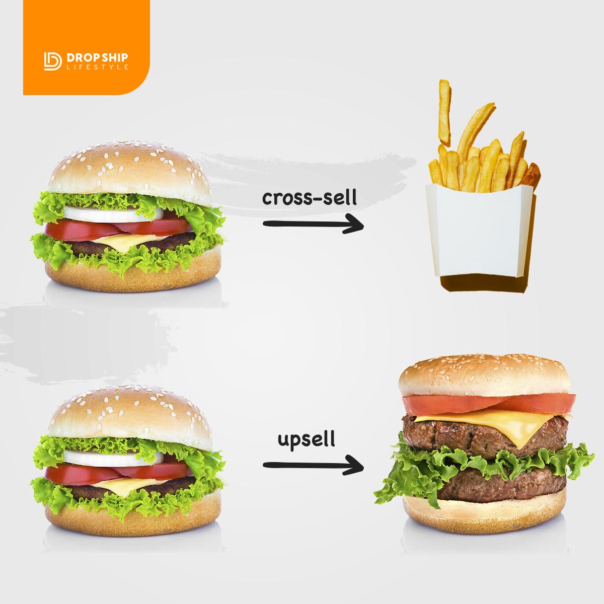 cross-sell vs upsell